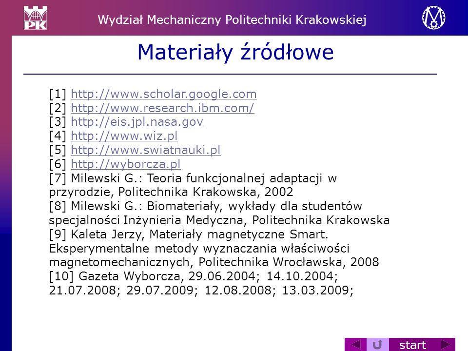 Materiały źródłowe [1] http://www.scholar.google.com
